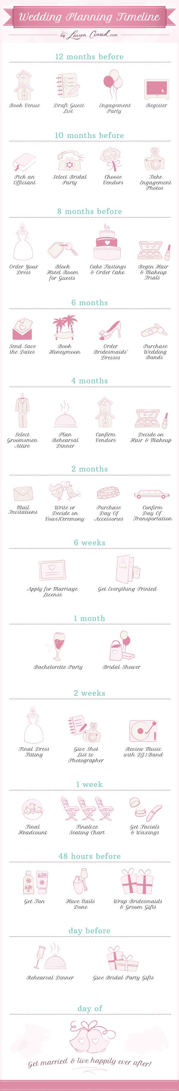 Wedding Day Makeup Timeline : The Best Infographics of 2014 (So Far)