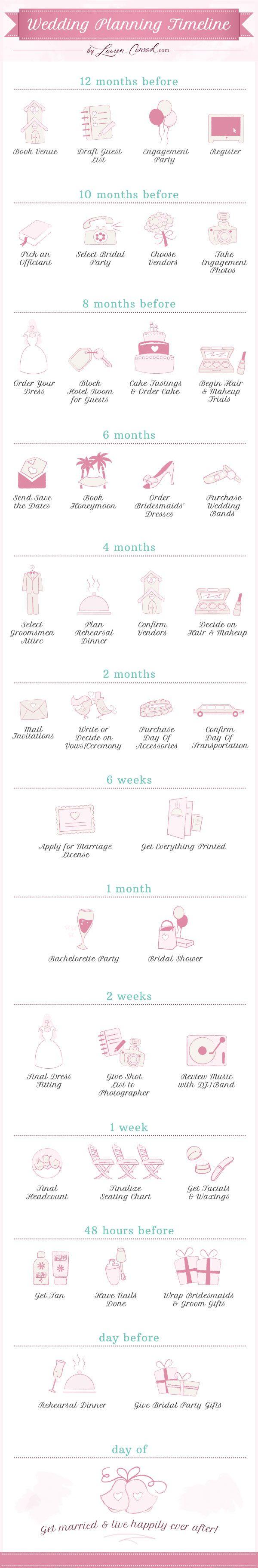 infographic-wedding-planning-timeline