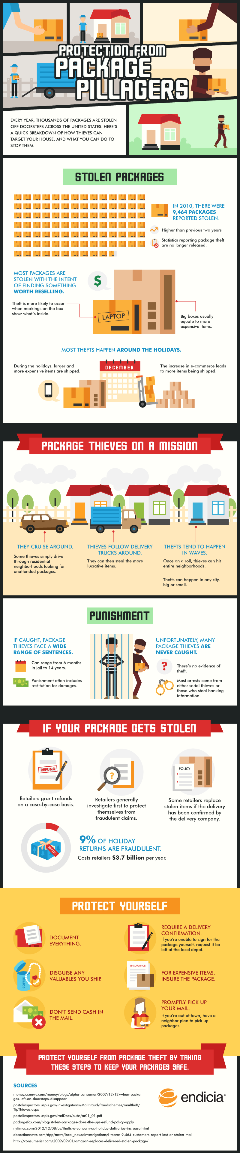 infographic-protect-package-thieves