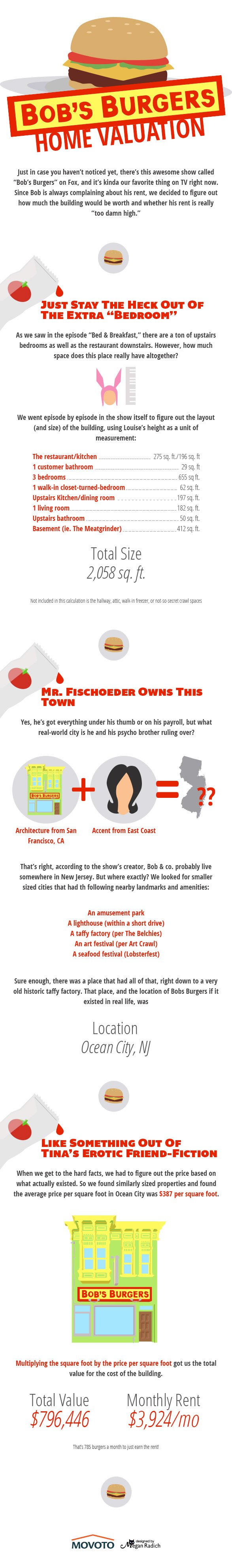 infographic-bobs-burgers