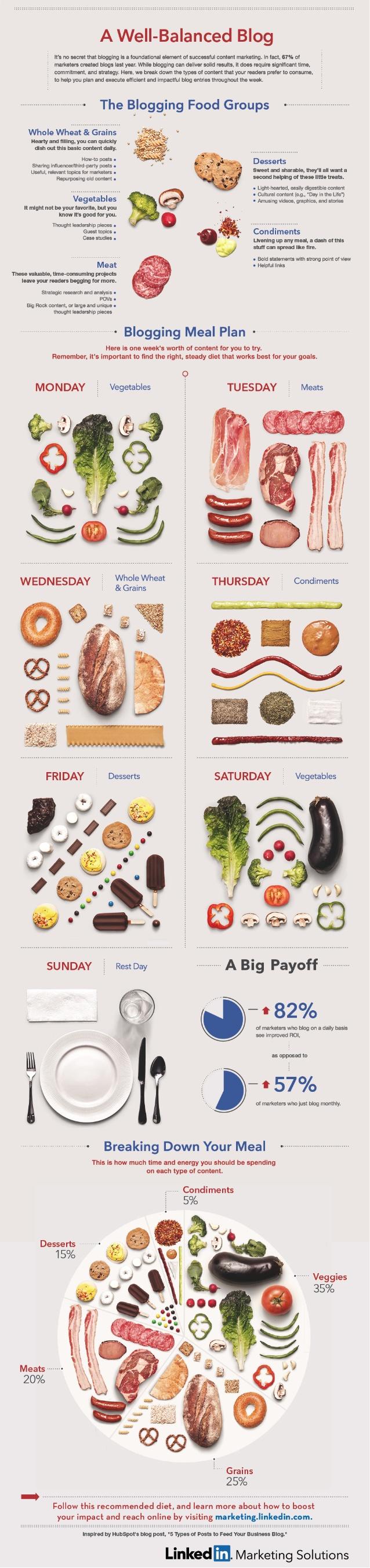 infographic-wellbalanced-blog