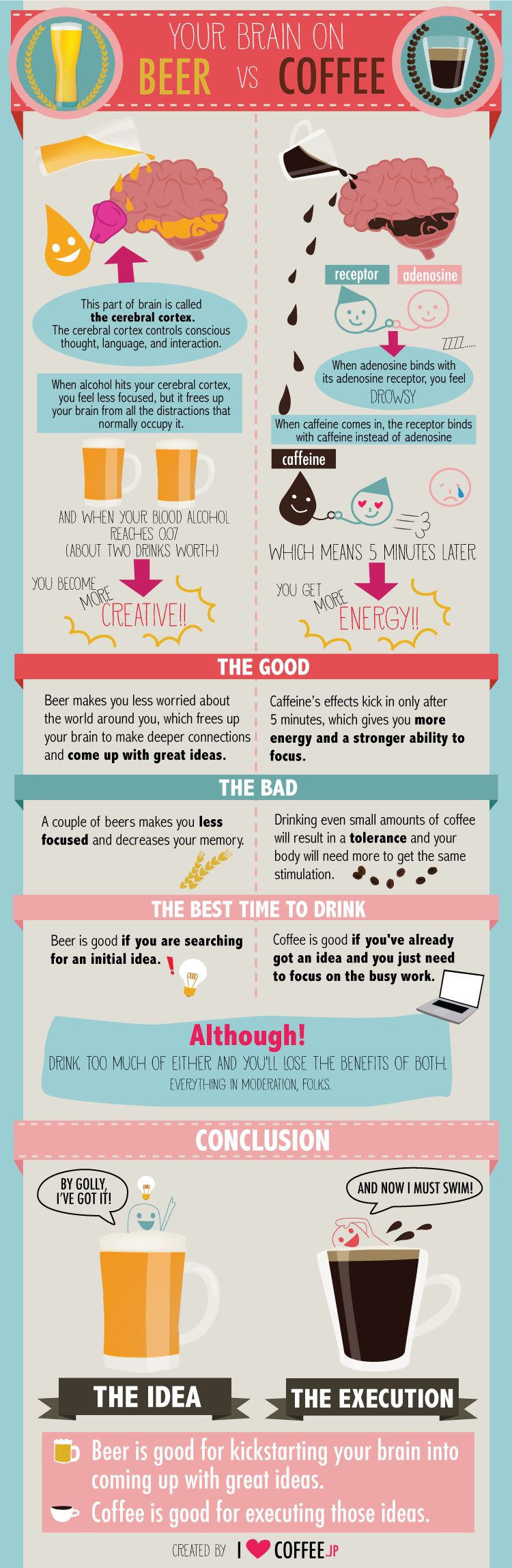 infographic-beer-coffee