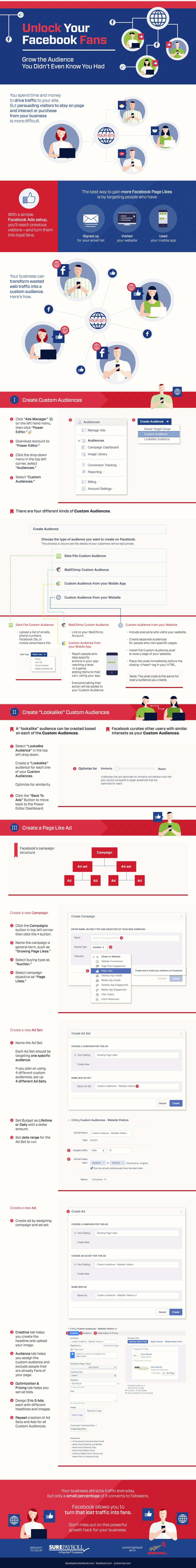Facebook-Ad-Infographic