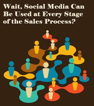 social-media-sales-funnel