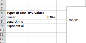 R-squared value recorded in a cell in Excel