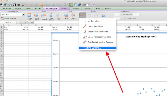 Dropdown menu in Excel with the Trendline Options button highlighted