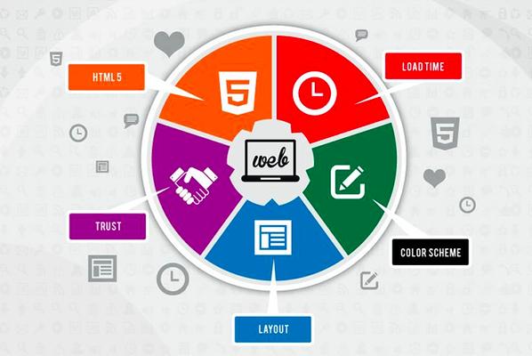 website-design-ig-feature-photo