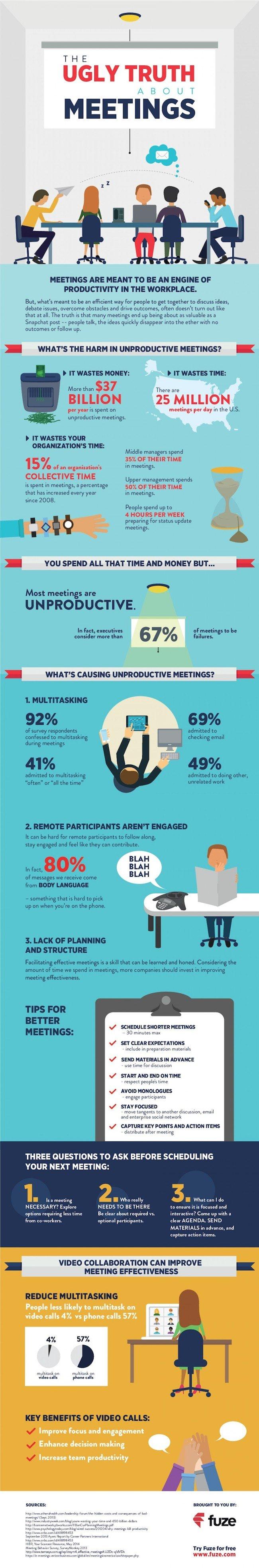 ugly-truth-meetings-ig