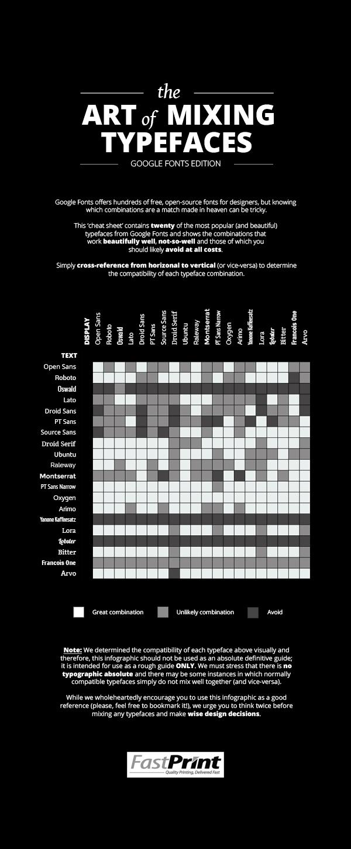 mixing-typefaces-infographic
