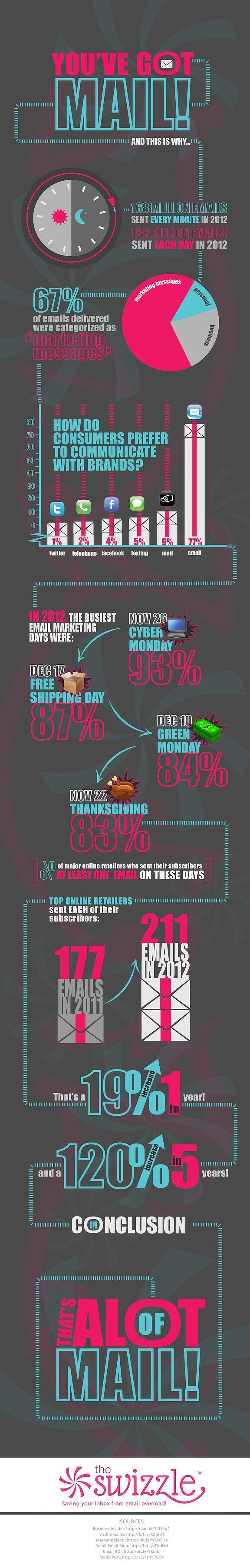 infographic6