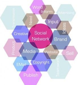 ad-agency-social-media