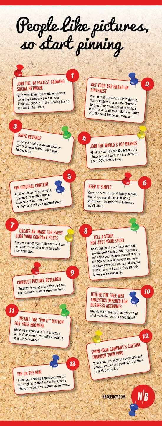 People Like Pictures INFOGRAPHIC-Julia Bucchianeri