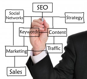 Is Content Marketing the New SEO?