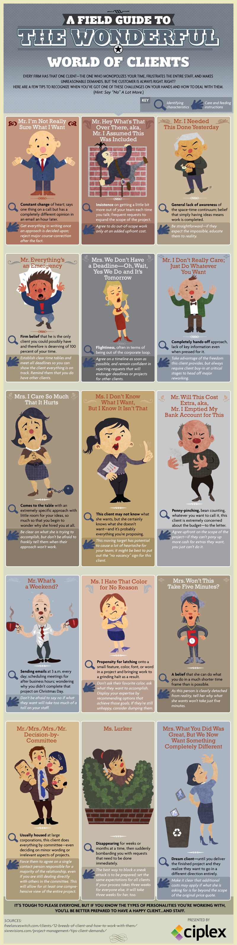 15 Types of Clients and How to Handle Them Properly [Infographic]