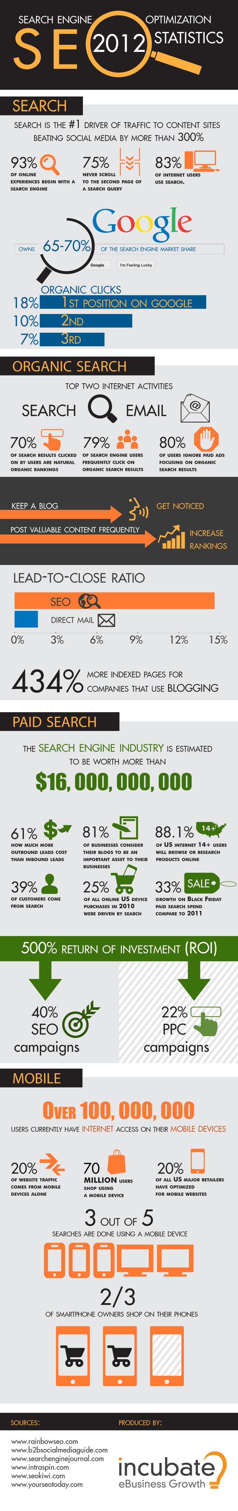 SEO-statistics-infographic