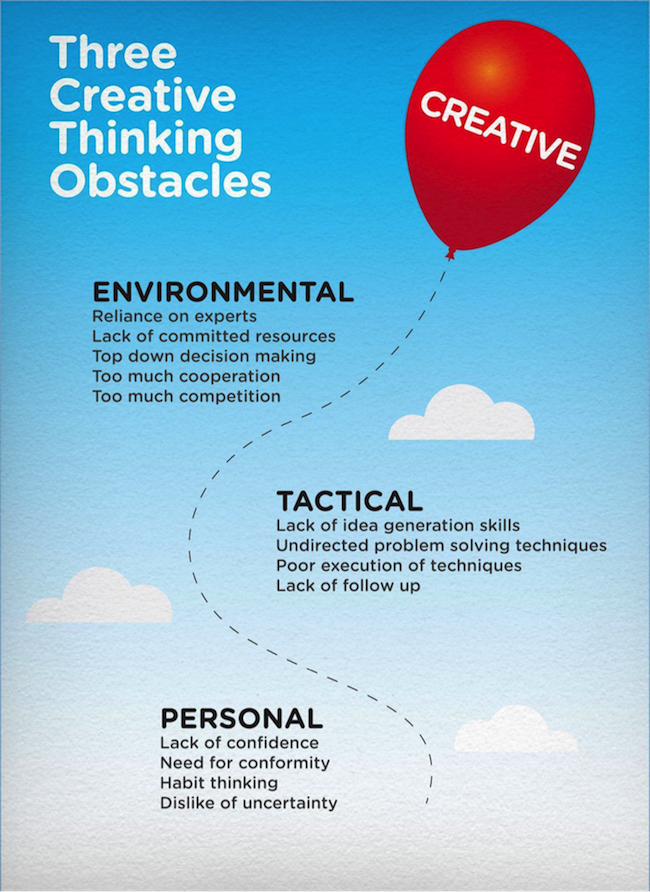 creative-obstacles