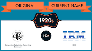 Google, Nike & Pepsi: Famous Rebrands Throughout History [Infographic]