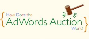 google-adwords-auction