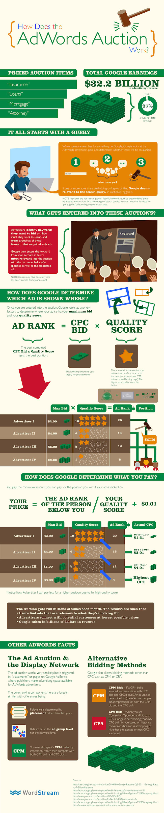 what-is-google-adwords-ig