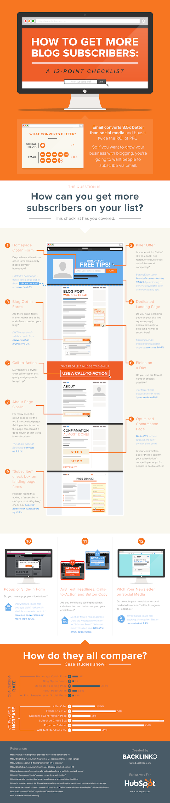 How_To_Get_More_Blog_Subscribers_Infographic_-_small