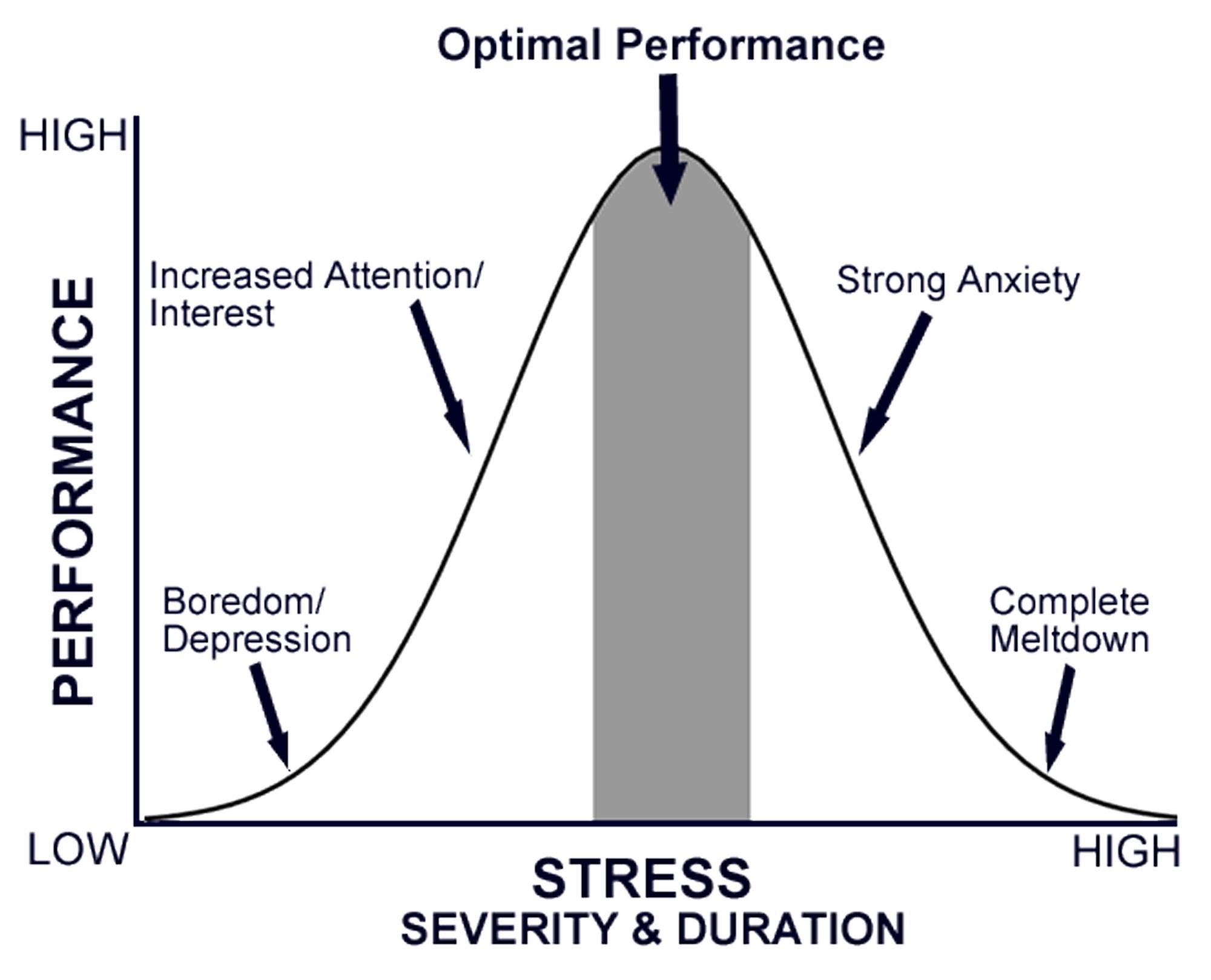 stay-calm-graph