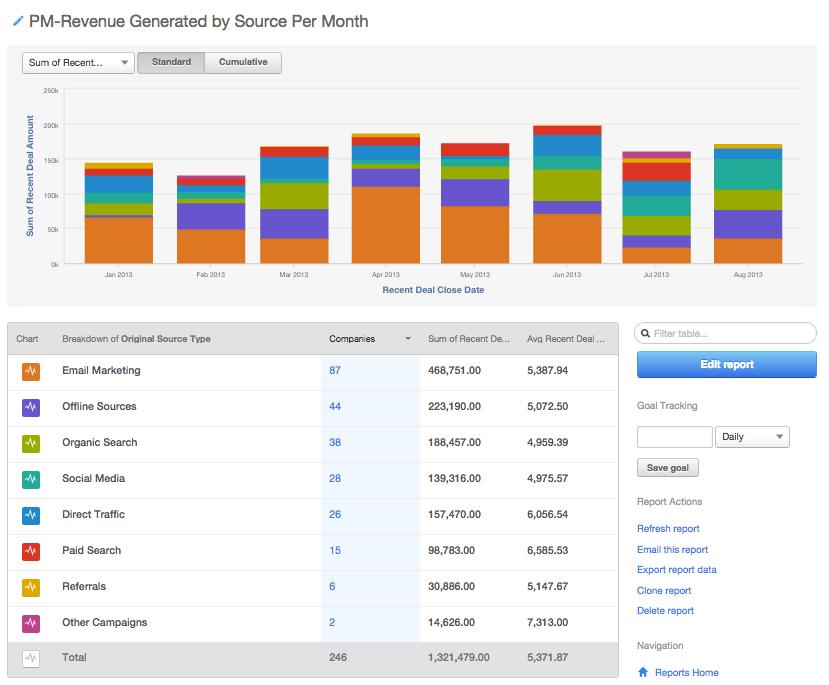 revenue-reporting-source