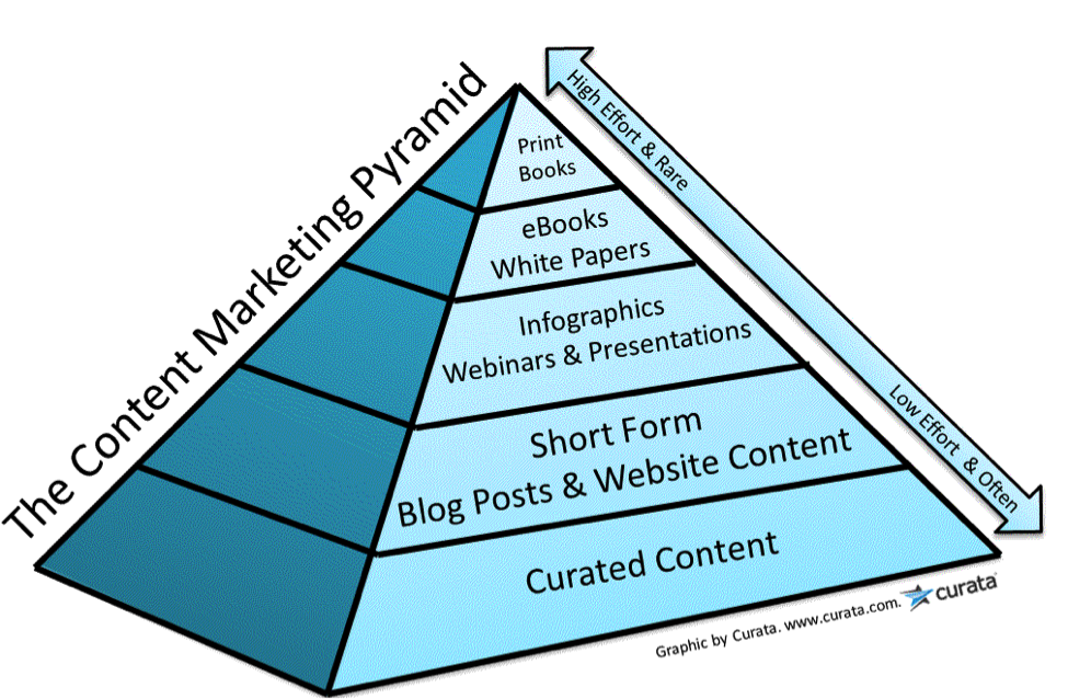 cm_pyramid