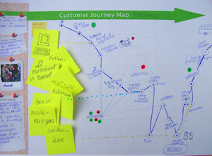 The Essential Guide to Creating an SEO-Friendly Customer Journey