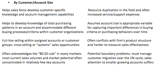 The 4 Most Common Sales Org Structure [+ Pros/Cons]