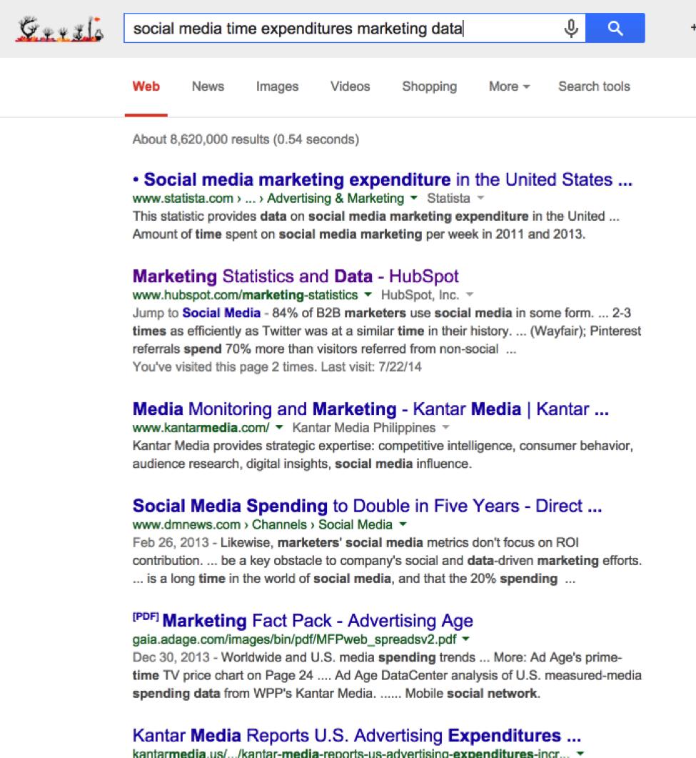social_media_time.png