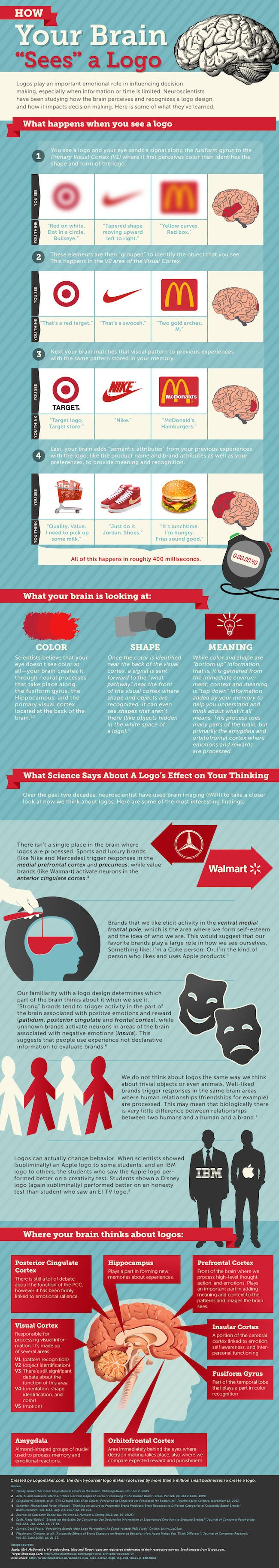 how-your-brain-sees-logos-infographic