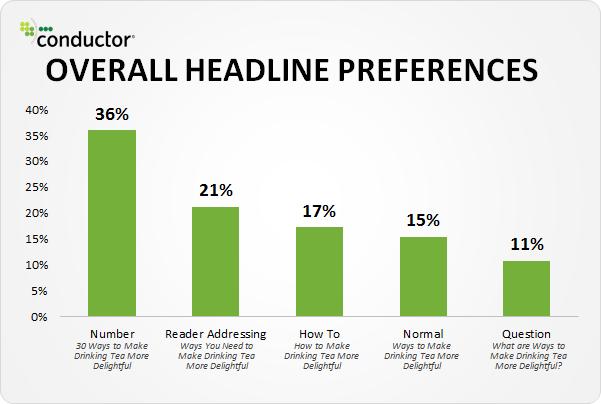 headline_preferences.png