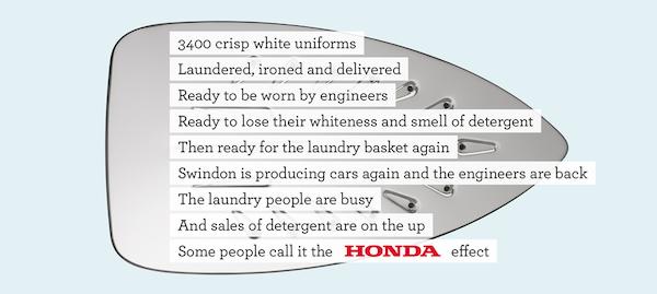 honda-effect