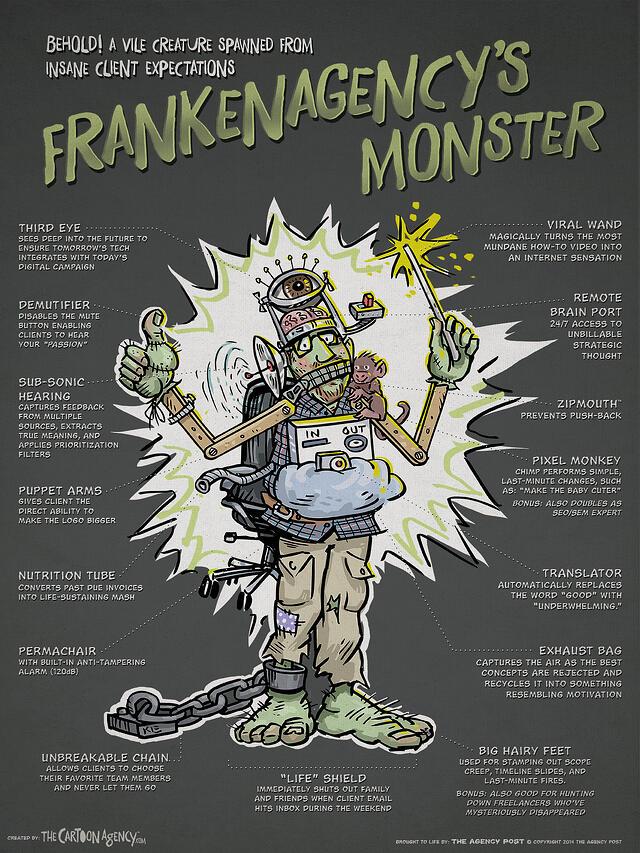 frakenagency-monster