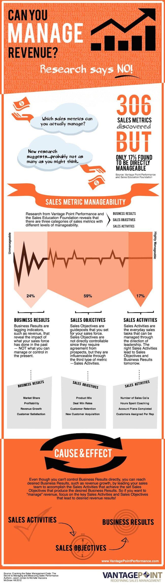Manage_metrics