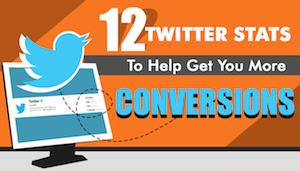 12 Data-Backed Tips to Increase Your Conversion Rate on Twitter [Infographic]