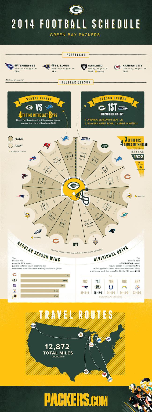 140425-schedule-infographic-920