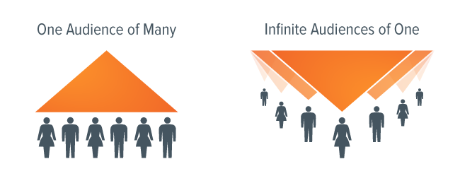 infinite-audiences-of-one