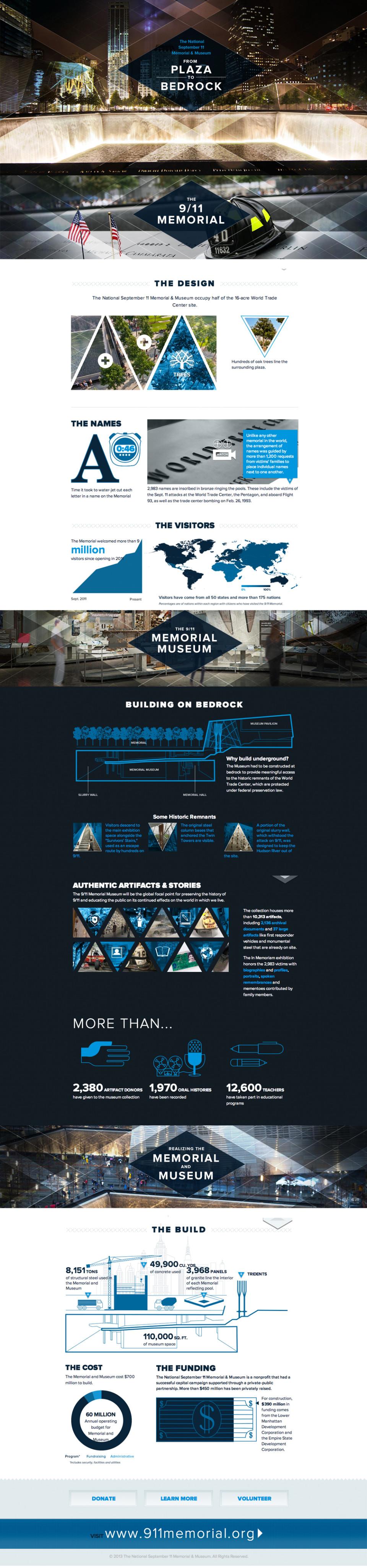 9-11-memorial-website-960x4100