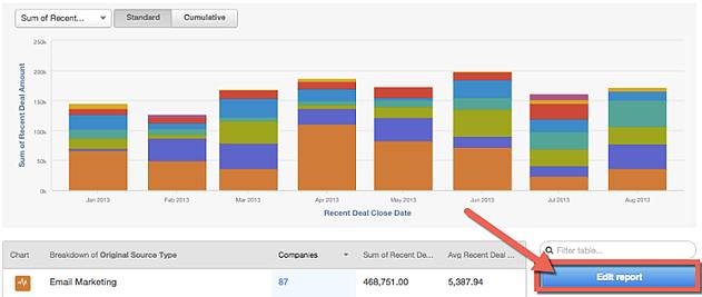edit_revenue_reports_page