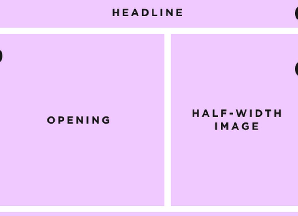 anatomy-of-perfect-blog-post