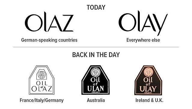 What's in a Name? What 6 Popular Brands Are Called Across the Globe