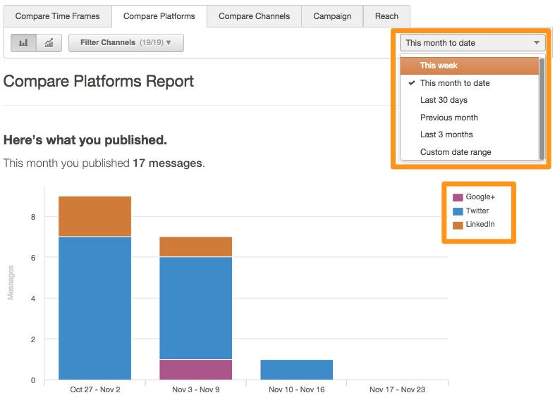 Social_Reports___HubSpot_10