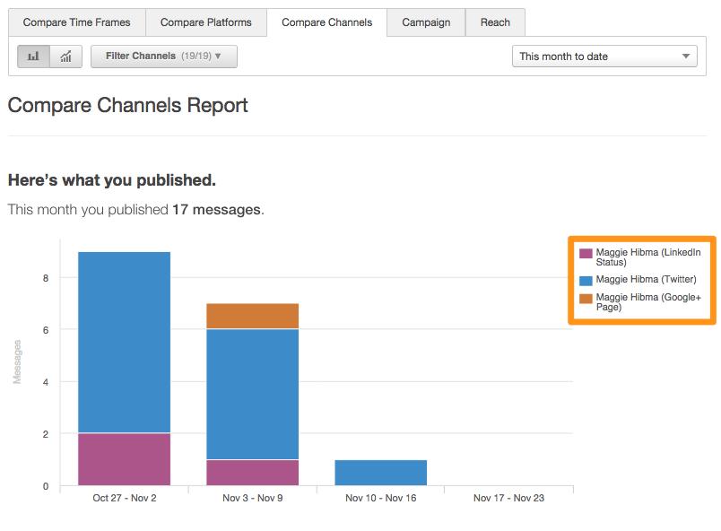 Social_Reports___HubSpot_11