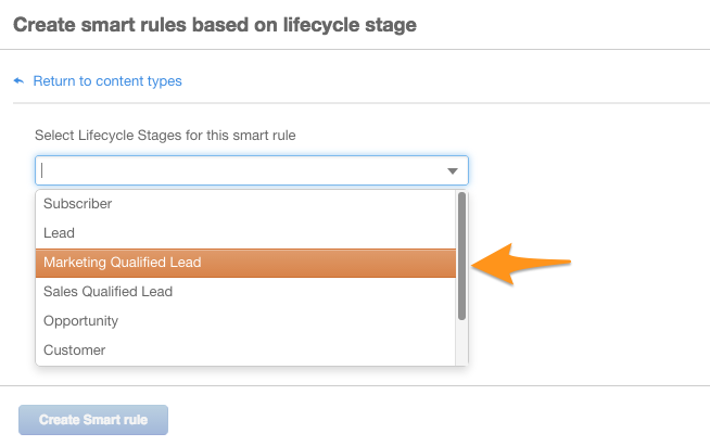 Smart-Content-by-Lifecycle-Stage