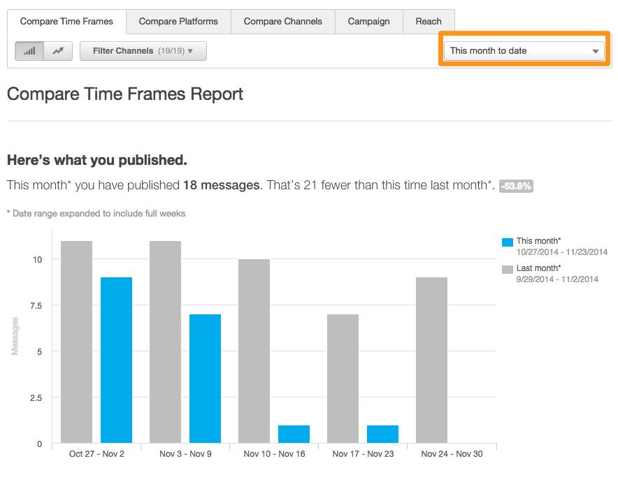 Social_Reports___HubSpot_5-1