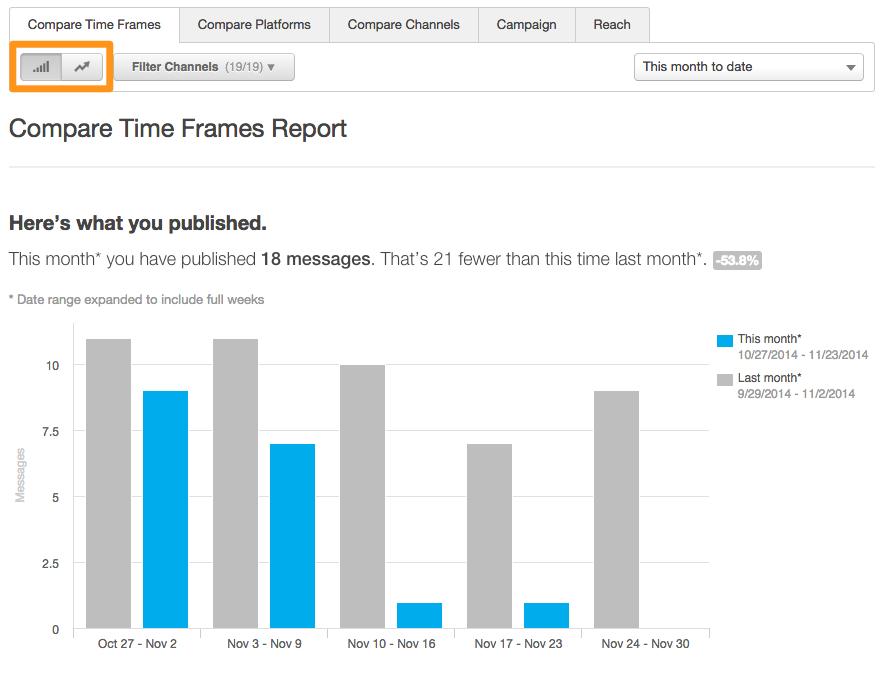 Social_Reports___HubSpot_6-1
