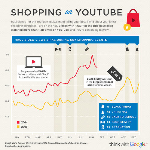 2014-holiday-shopper-research-shopping-never-sleeps_articles_02