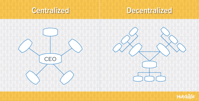org-charts-centralization-blog