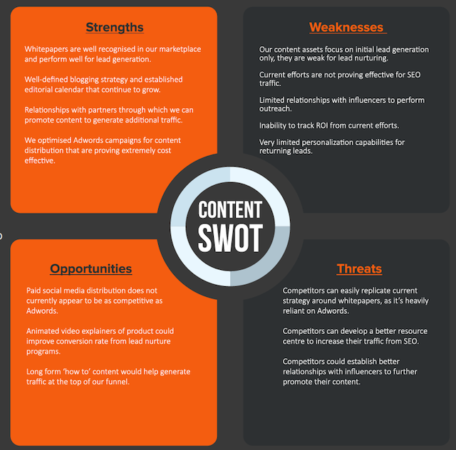 Once You Have Completed Your SWOT Analysis, You Can Then Use That  Information To Create An Actionable Plan. The Actionable Plan Should Be  Based Upon The ...  Product Swot Analysis Template